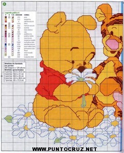 Download Download Winnie de pooh en punto cruz | Colección de