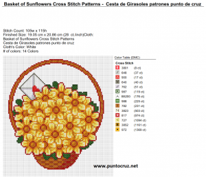 Basket of Sunflowers Cross Stitch_001