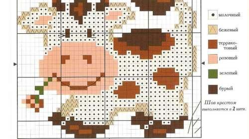 patrón-vaquita-punto-cruz